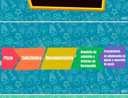 Documento explicativo y modelo de declaración responsable que facilitará a las familias el procedimiento de admisión y ayudas en E. Infantil 0-3 años para el curso 20/21